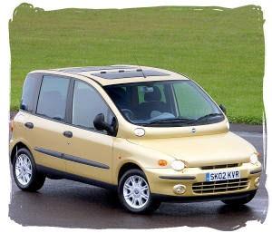 Fiat Multipla Repair Manual Instant Download