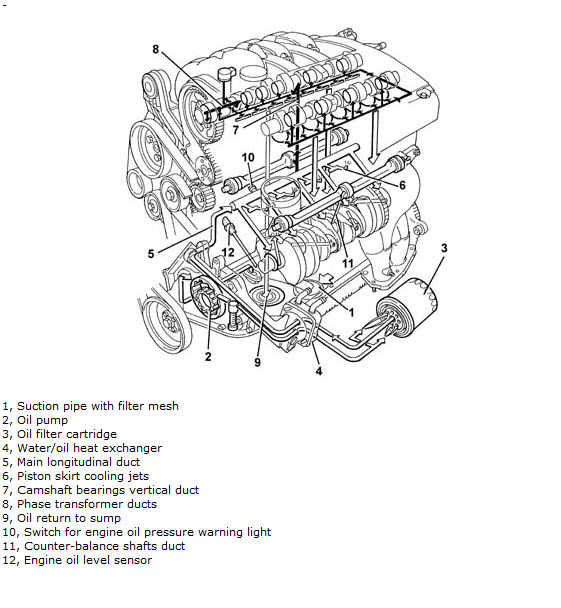 Alfa Romeo 147 Repair Manual Only  U00a37 99  Download This Official Manual Instantly