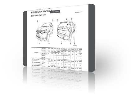 nissan qashqai j11 service manual pdf