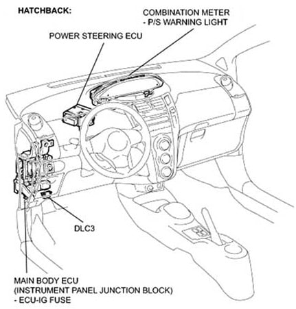 Daihatsu Sirion Electric Power Steering Problem Resolved on wiring diagram for 2003 toyota matrix