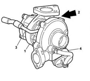 Fiat Doblo 1.3 Multijet Turbo Problems