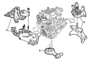 Fiat Doblo 1.3 Multijet Van Problems