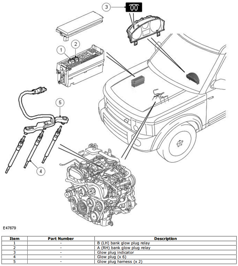Land Rover Discovery 4 Glow Plug Relay Location