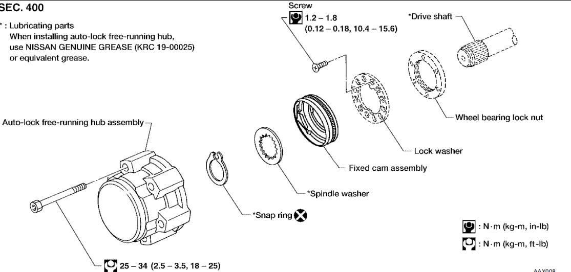 Nissan Navara Auto-lock Free Running Hub screen shot 1