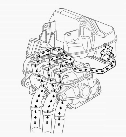Secondary Air injection System Purpose and Operation